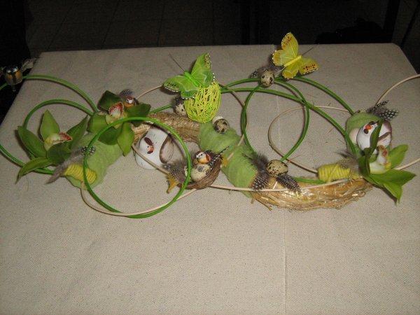 Pâques en milieu de table