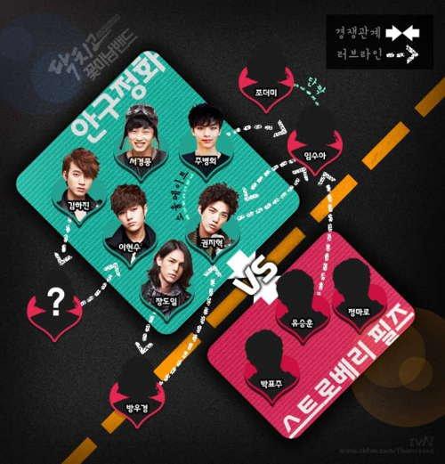 shut up! flower boy band   - photos promotionnelle, le personnage de L devrai sortir avec une fille dans le drama, + fiche de son personnage + 2nde teaser avec Ang. Sub