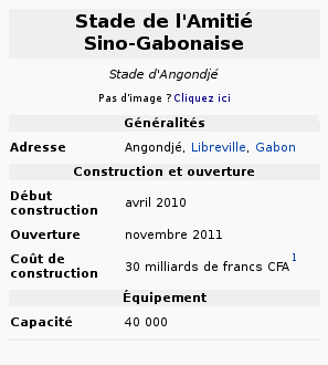● MAQUETTE STADE d'Angondjé ●