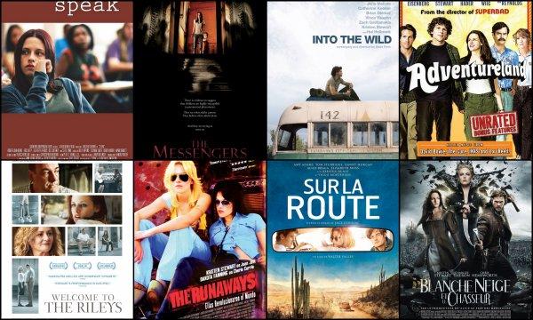Quel film de Kristen préféréz vous ?