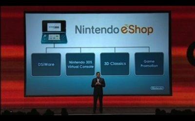 3376°/ E3 2011 : La mise à jour de la 3DS est disponible