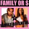 Chris Brown & Rihanna : The Never Ending Story