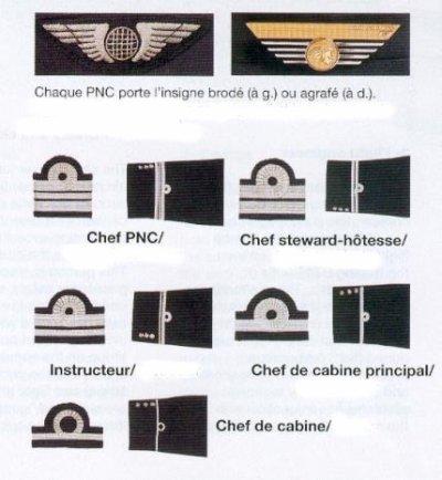 --La Hiérarchie Du PNC--