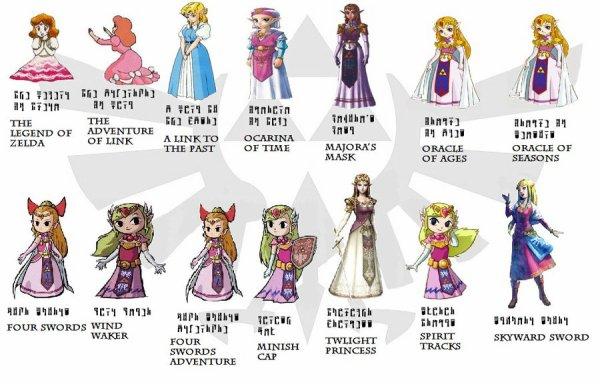 Evolution de Zelda