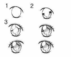 pour dessiner les yeux mangas