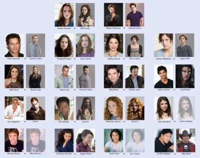 Tous les Personnages De Twilight ;)