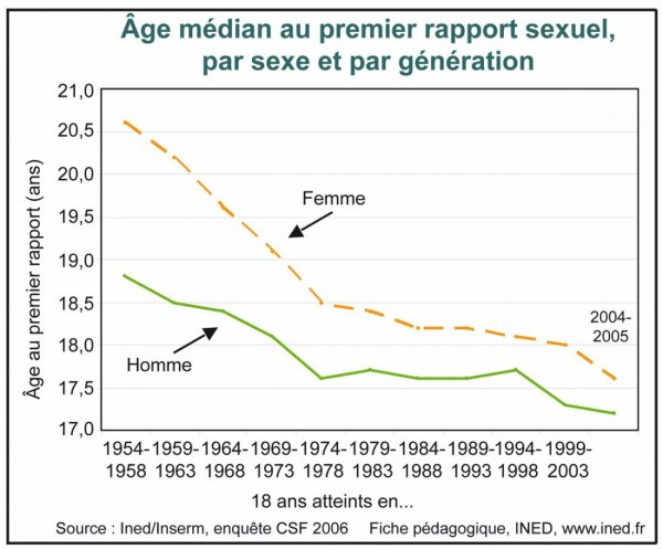 LE SEXE VIRTUEL, ENTRE BANALISATION ET PIMENT DU COUPLE