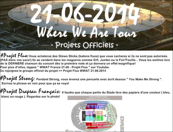 WWAT --> Les projets !
