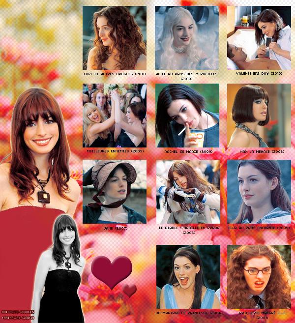 _  FILMOGRAPHIE D'ANNE  _ Voici la filmographie d'Anne avec ses films les plus connus de 2001 à aujourd'hui ^^_  Article en partenariat avec mon affiliée Candice ♥   _