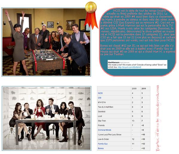 >>Bones & NCIS au top 15 des séries préférées de 2011