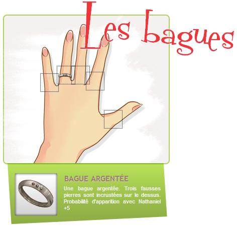 L'appart - Bagues