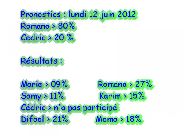 Clash de la drague Les résultats