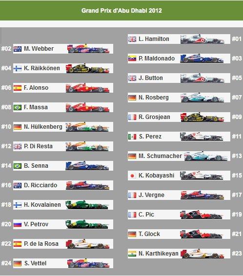 F1 Abu Dhabi : Et bam ! Vettel en fond de grille ! Championnat relancé à nouveau ???