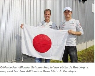 Un peu d'histoire F1 : Les Grands Prix disparus : l'Asie