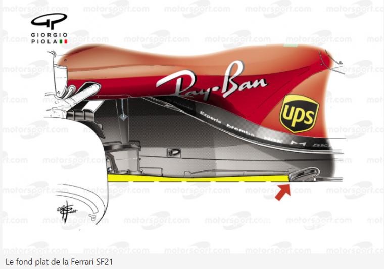 Les expérimentations sur le fond plat Ferrari qui ont fini par payer