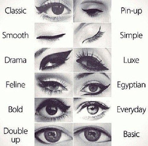 Les différents traits d'eye-liner