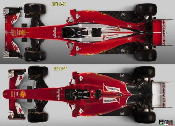 A comparer la nouvelle SF16-H et l'ancienne SF15-T