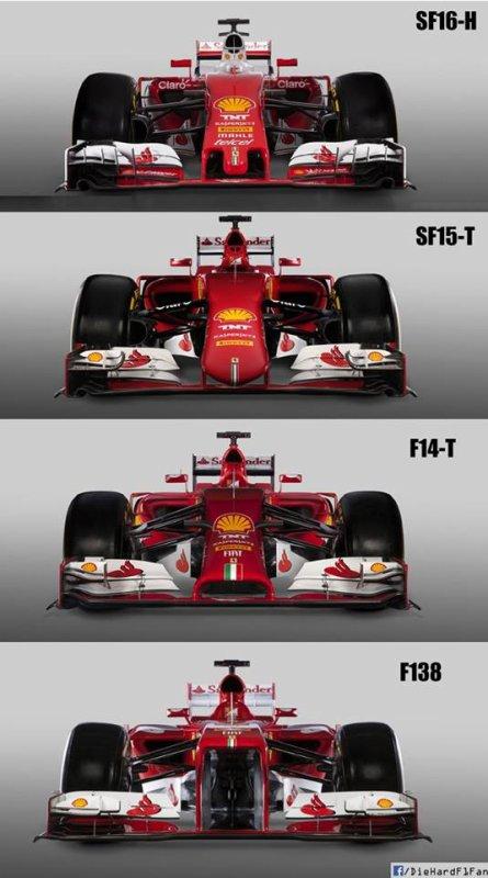 Voici un petit comparatif visuel des dernières Ferrari.