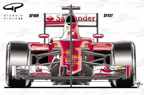 Technique - Les secrets de la nouvelle Ferrari  (2)