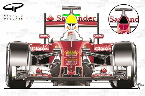 Technique - Les secrets de la nouvelle Ferrari  (1)