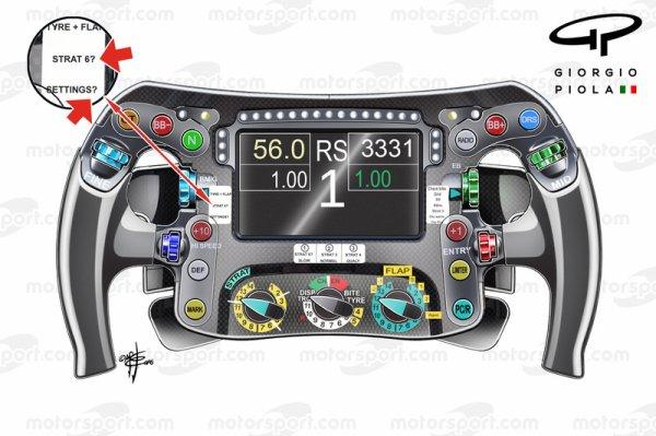 Explication : L'erreur qui a causé l'accrochage Rosberg/Hamilton