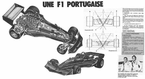 Ces 20 F1... qui n'ont jamais vu le jour