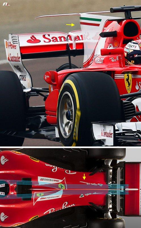 La Ferrari SF70H à la loupe