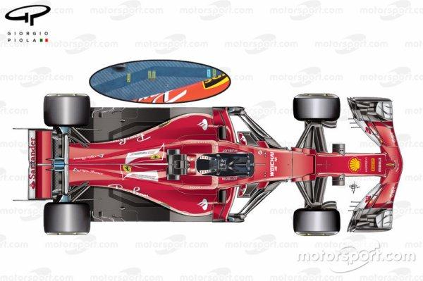 Technique - Les évolutions majeures de Ferrari à Bahreïn (2ème parties)