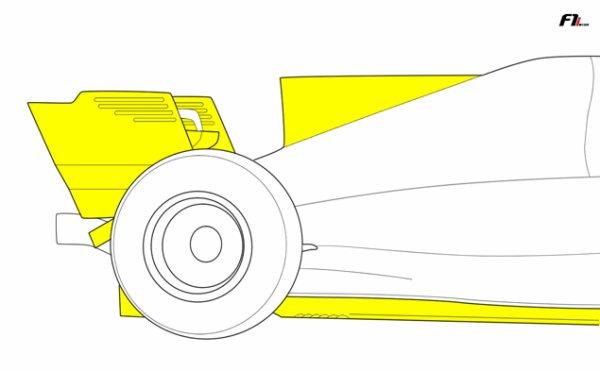 Les défis techniques de la saison 2017 de F1 : le châssis