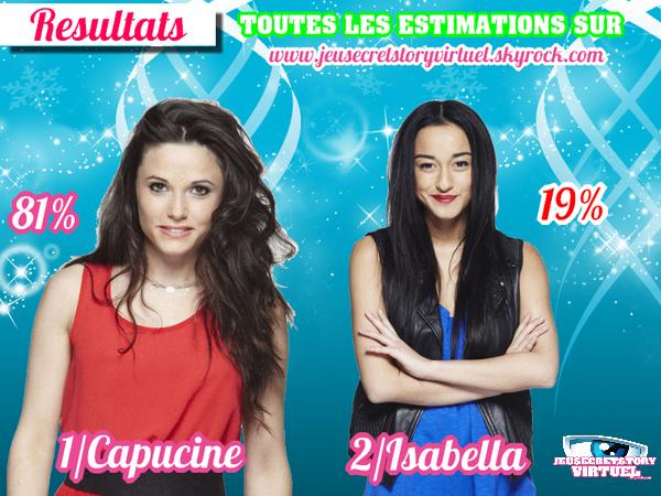 Estimations Capucine/Isabella // Premières nominations