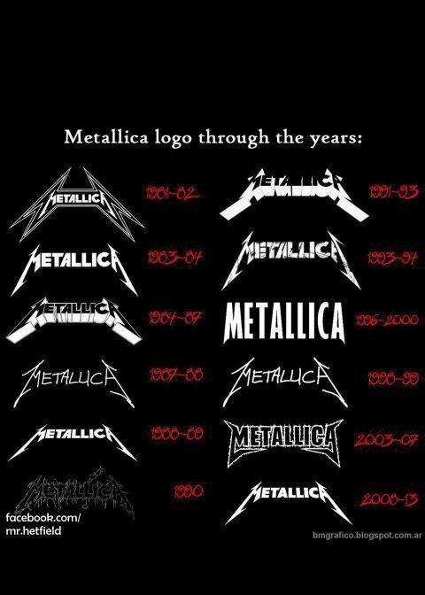 Metallica logos
