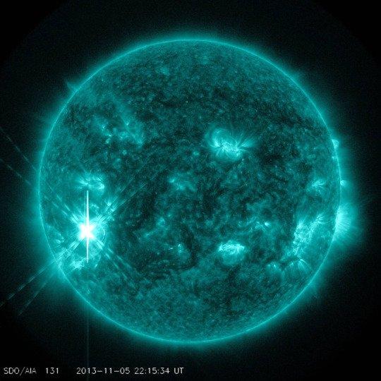 Cosmos & Universe