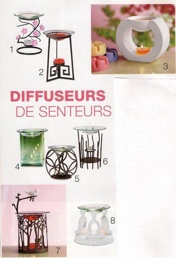 DIFFUSEUR DE SENTEURS
