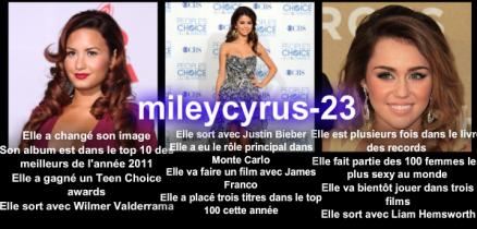 Miley Cyrus : Selena Gomez, Demi Lovato, qui est la plus populaire ?