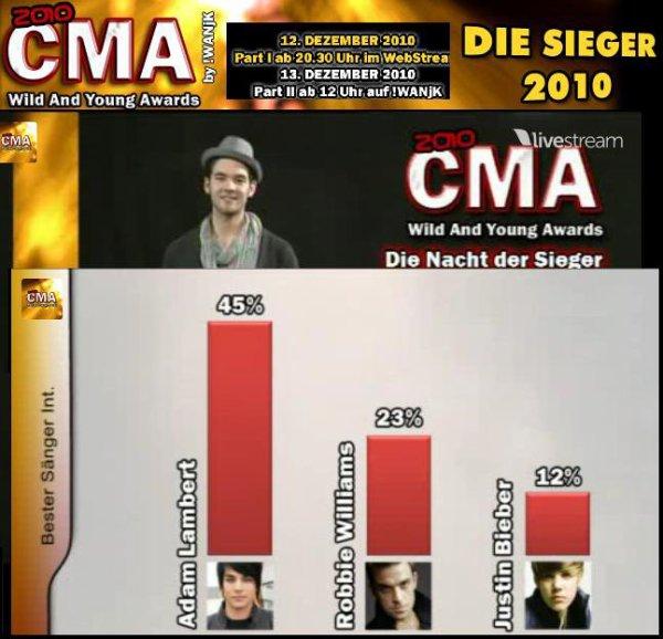 #191 Adam est le gagnant de '' Best Artist international '' sur CMA Awards, il a battu Justin Bieber et Robbie Williams