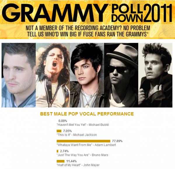 #214 Votez pour Adam aux Grammy's Award
