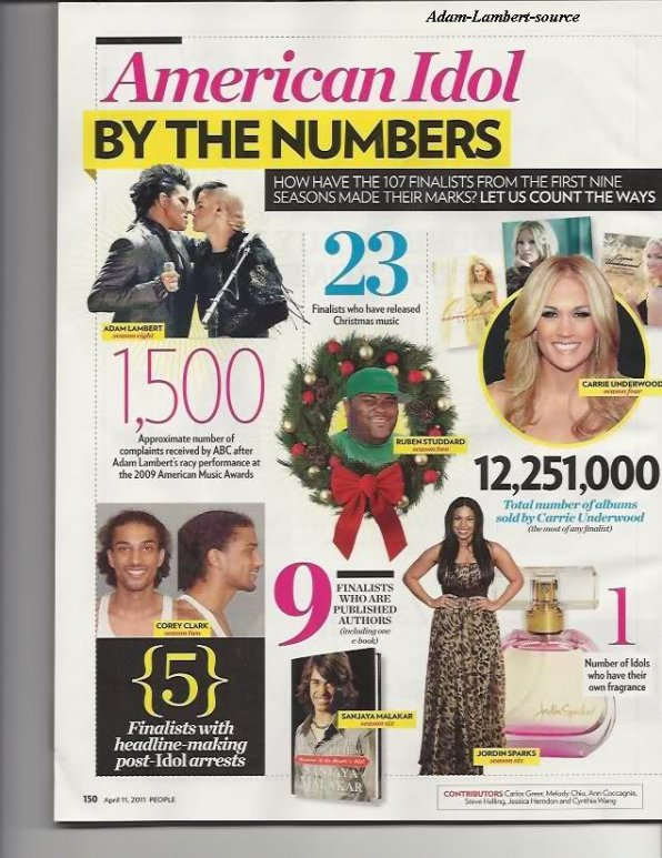 #270 14ième position dans la charte de la Nouvelle-Zélande. People Magazine