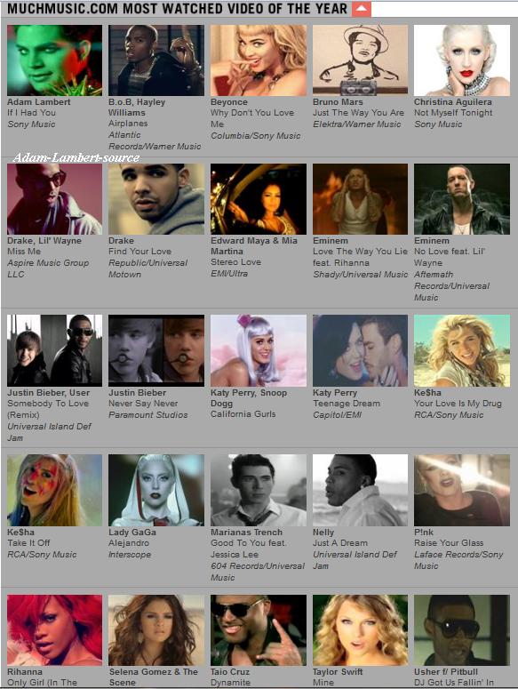 """#358 If I Had You est nominé au Much Music Video Awards 2011 pour la """" vidéo la plus regardée de l'année '' !"""