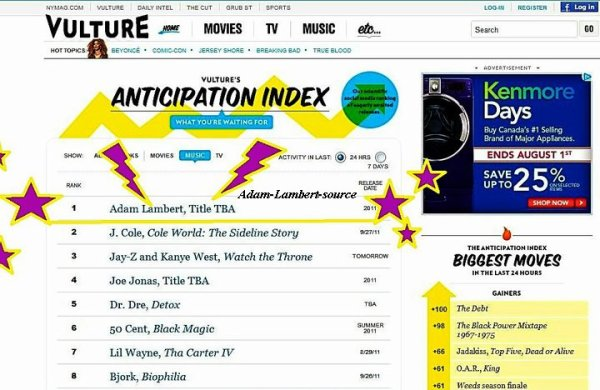 #582 Adam est classé #1 dans '' Les albums les plus attendu de l'année'' !