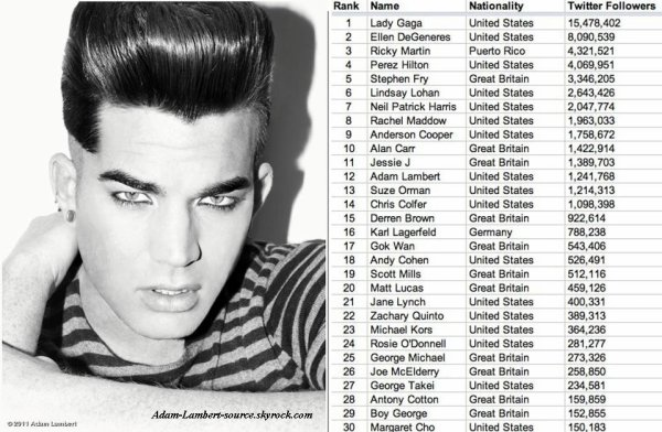 #817 Queerity: Les 30 LGBT les plus puissants pouvant gouverner le monde avec un simple Tweet.