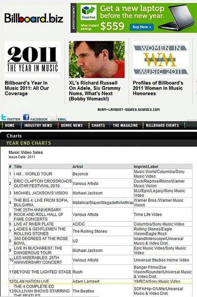 #884 Le Glam Nation Live est classé 12e sur le classement de la fin de l'année de Billboard pour les ventes de music videos.