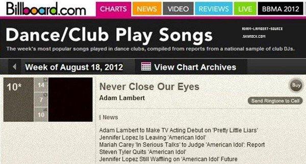 #1462 Never Close Our Eyes en 10e position au Billboard Dance/Club Play Songs cette semaine!