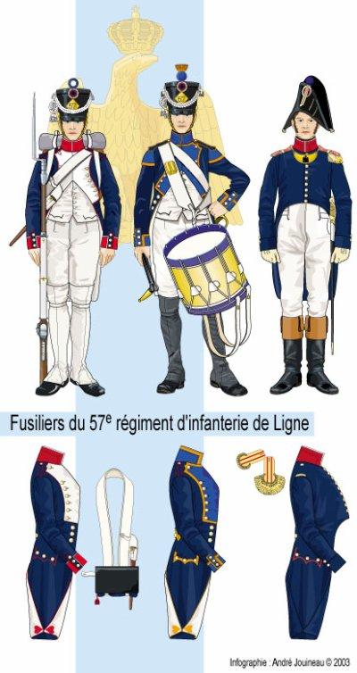 L'Armée de Napoléon : partie 1 : l'Infanterie