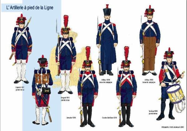 L'Armée de Napoléon : partie 3 : l'Artillerie
