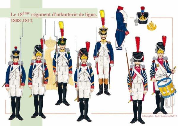 L'Armée de Napoléon : partie 1 : l'Infanterie (suite)