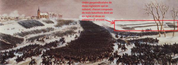 L'Armée de Napoléon : partie 1 : les tactiques de combat de l'infanterie napoléonienne