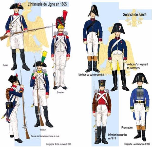 L Armee De Napoleon Partie 5 L Armee Francaise En Campagne Et La