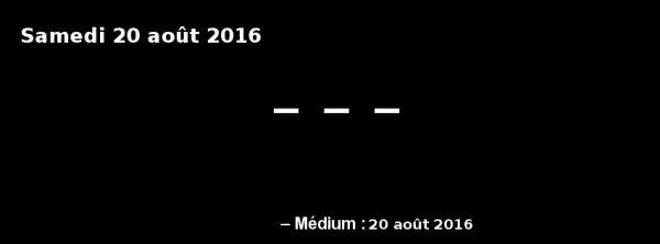 20 août 2016 ....
