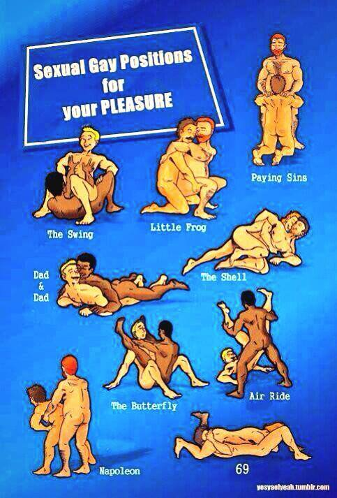 position sexuelle gay