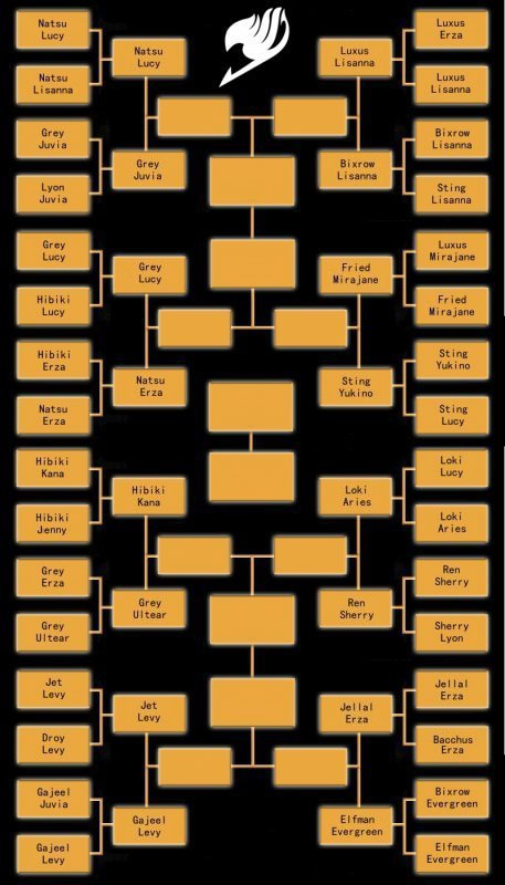 Seizième de finale (1)